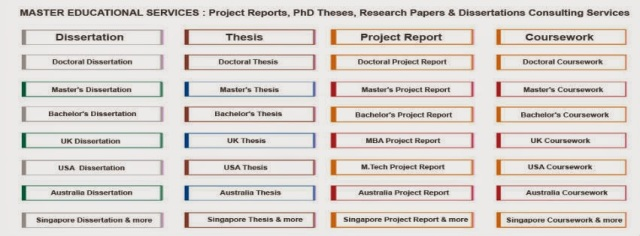 management consultancy dissertations list 100 dissertation topics no nice example of dissertation in management-sme rohit dissertation report hrm topics list of hrm topics hrm thesis topic hrm thesis.
